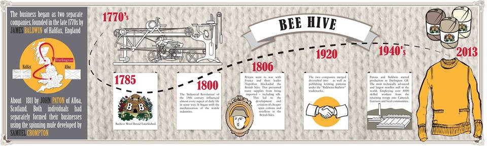 Beehive Story The Parisian Man